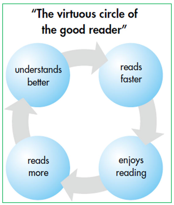 reader-strong
